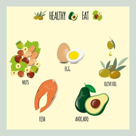 Illustratie van een reeks producten met nuttig vet