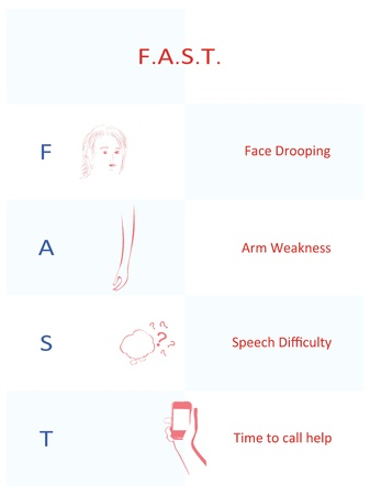 Schnelle Slogan - Erinnerung für den Schlaganfall Anzeichen und Symptome