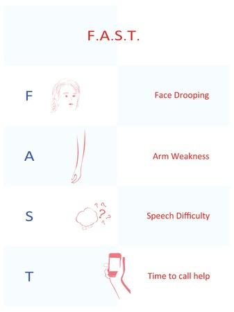 Slogan rapide - rappel pour les signes et les symptômes d'AVC