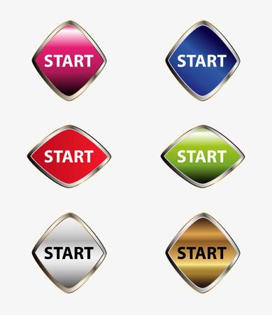 activate: Start Button label Illustration