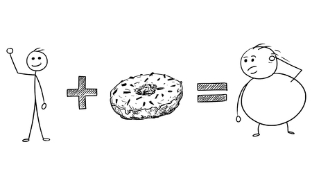 Cartoon vector stick man calculation of slim male character plus donut doughnut equal fat male character