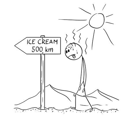 Konzeptionelle Illustration der Karikaturstabzeichnung, die durstig ohne Wasser durch heiße Wüste geht und Pfeilzeichen mit Eiscreme 500 km oder Kilometer Text fand. Vektorgrafik