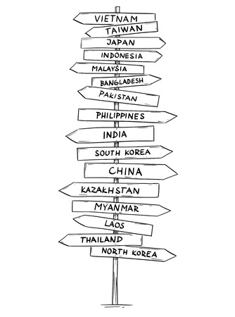 Artistic drawing of old wooden directional road arrow sign with names of some countries of Asia. India, China, Japan, Korea, Taiwan, Indonesia and more. 向量圖像