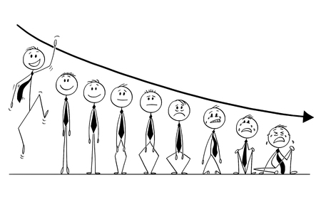 Cartoon stick figure drawing conceptual illustration of group of businessmen standing under falling financial graph or chart and showing various emotions between depression and joy. Concept of market sentiment. Иллюстрация