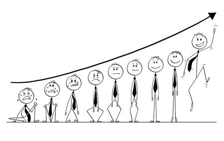 Cartoon stick figure drawing conceptual illustration of group of businessmen standing under growing financial graph or chart and showing various emotions between depression and joy. Concept of market sentiment.
