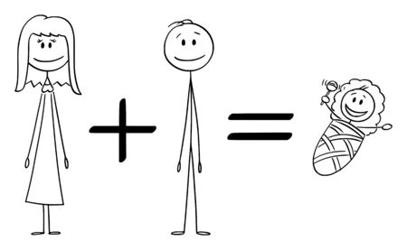Vector cartoon stick figure drawing conceptual illustration of conceptual formula of woman plus man equals to baby. Concept of family, parenthood and reproduction.