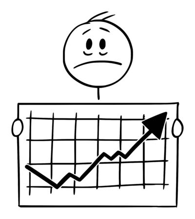 Vector cartoon stick figure drawing conceptual illustration of unhappy frustrated man or businessman holding growing or rising financial chart or graph.