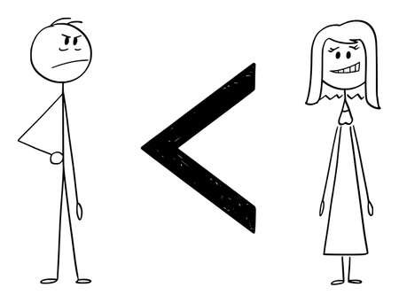 Man is less than woman, inequality of sexes, vector cartoon stick figure or character illustration.