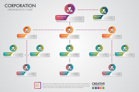 Unternehmensorganigramm-Vorlage mit Geschäftsleuten-Symbolen. Vector moderne Infografiken und einfach mit Profilillustration. Unternehmenshierarchie und menschliche Modellverbindung. Vektorgrafik