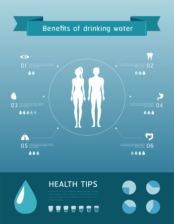 excrement: Benefits of drinking water ,Infographic elements