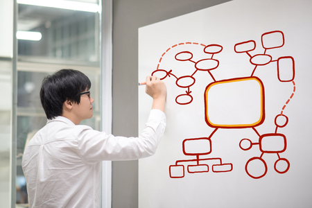 Asian businessman with glasses drawing mind map diagram on white board in office meeting room for business project presentation in the conference. Showing data research and idea. Teaching concept Stock Photo