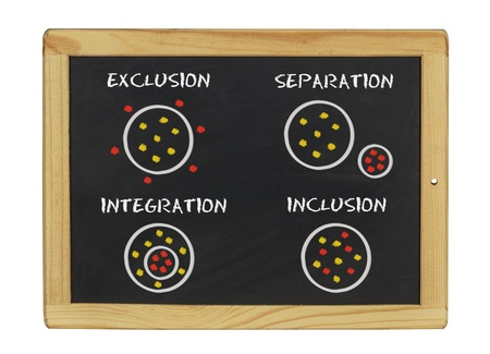 integrated: chalkboard with exclusion separation integration inclusion written on it Stock Photo