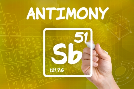 antimony: Symbol for the chemical element antimony Stock Photo