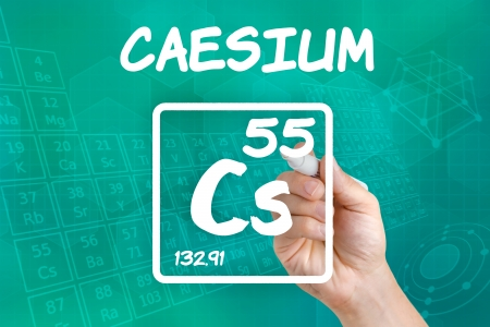 Symbol for the chemical element caesium photo