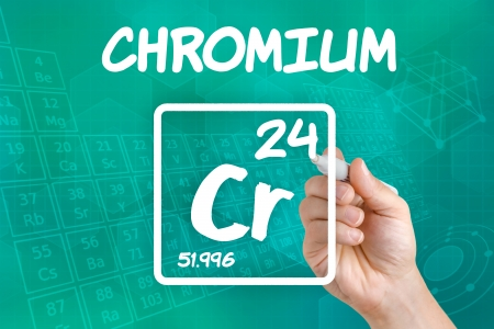 cr: Symbol for the chemical element chromium