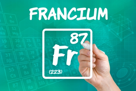 Symbol for the chemical element francium photo