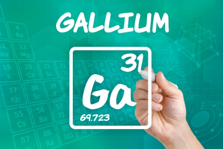 Symbol for the chemical element gallium photo