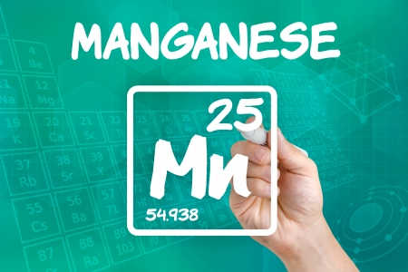 atomic number: Symbol for the chemical element Maganese