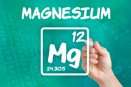 the periodic table: Symbol for the chemical element magnesium