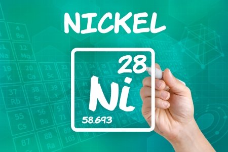 Symbol for the chemical element nickel photo