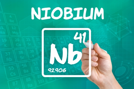 nb: Symbol for the chemical element niobium