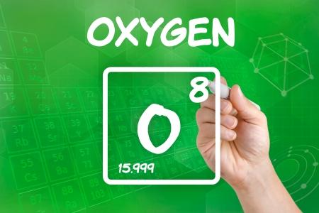 symbole chimique: Symbole de l'oxygène de l'élément chimique