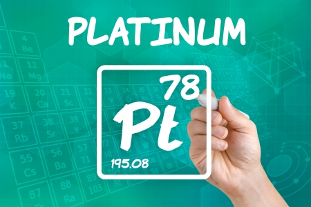 Symbol for the chemical element platinum photo