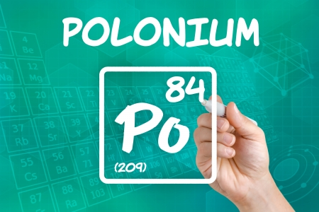 Symbol for the chemical element polonium photo