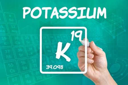 potassium: Symbol for the chemical element potassium
