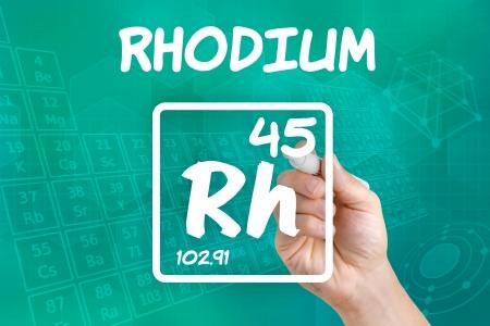 rhodium: Symbol for the chemical element rhodium