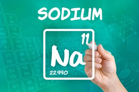 symbole chimique: Symbole de l'élément sodium chimique