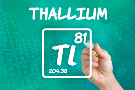 chemical element: Symbol for the chemical element thallium