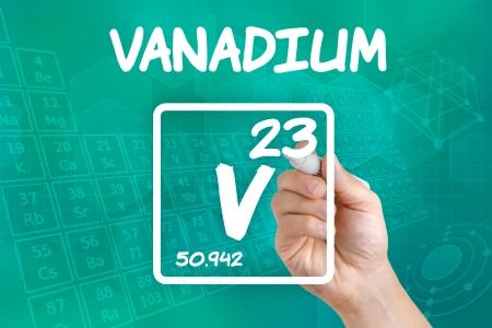 vanadium: Symbol for the chemical element Vanadium Stock Photo
