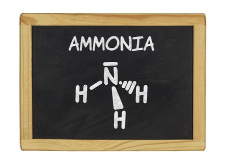 fertilizers: chemical formula of ammonia on a blackboard