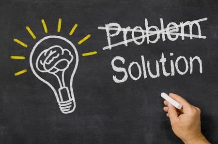 problem solution: Problem - Solution