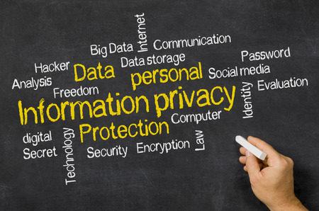 Word Cloud on a blackboard - Information privacy photo