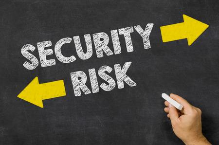 Security or Risk written on a blackboard photo