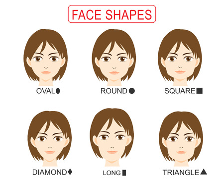 Girl with different facial shapes