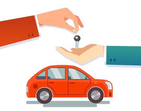 car purchasing process
