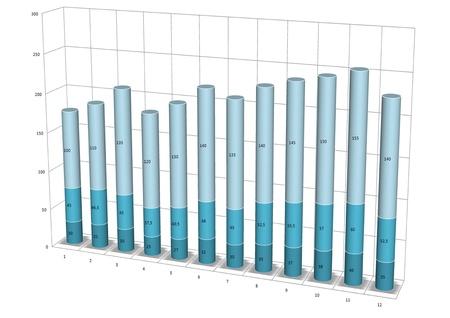 graf: GRAF