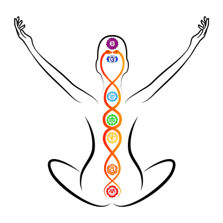 chakras: Kundalini energy