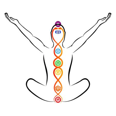 anahata: Kundalini energia