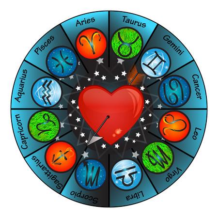 liefde Horoscoop