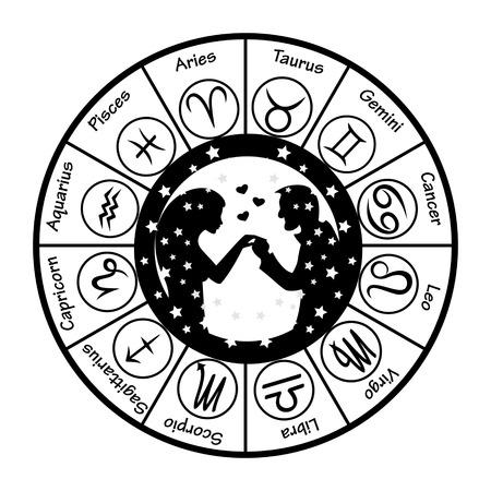 compatibility: Love Horoscope