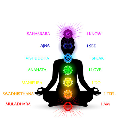 manipura: Woman silhouette in yoga pose with shining chakras