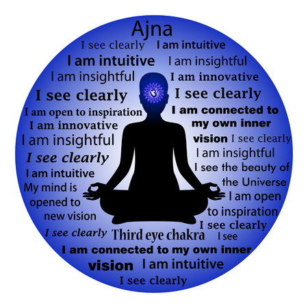 Mediteren vrouw. Ajna chakra bevestiging.