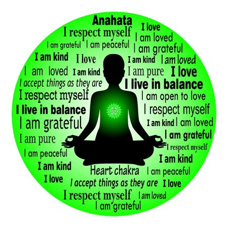 anahata: Meditating woman. Anahata chakra affirmation.