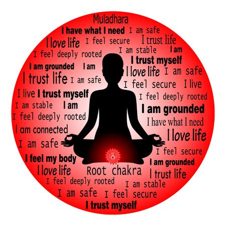 Meditating woman. Muladhara chakra affirmation.