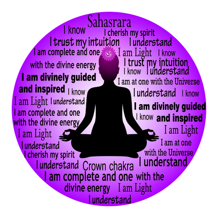 Meditating woman. Sahasrara chakra affirmation. Vectores