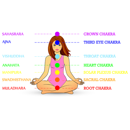 anahata: Woman silhouette in yoga pose with  chakras